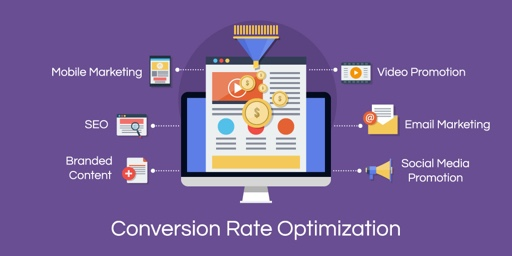 Conversion Cate Optimization | Mixed Media Ventures | 888.980.8170